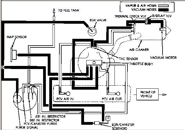 1990 Jeep Wrangler Vacuum Diagram