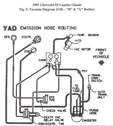1971 el camino wiring diagram print out how do i get a vacuum hose or line diagram for a 1987 ... 65 el camino wiring diagram