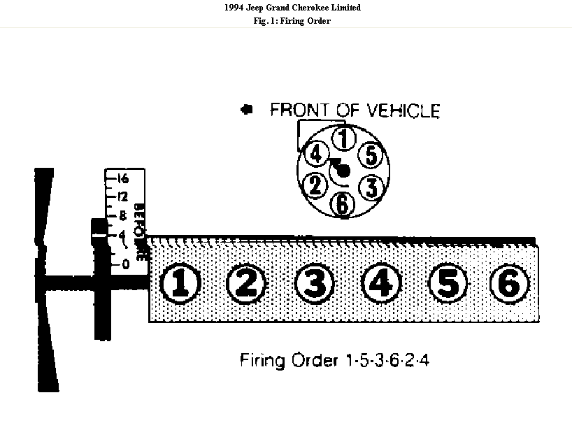 what is the firing order for 1994 jeep grand cherokee  6