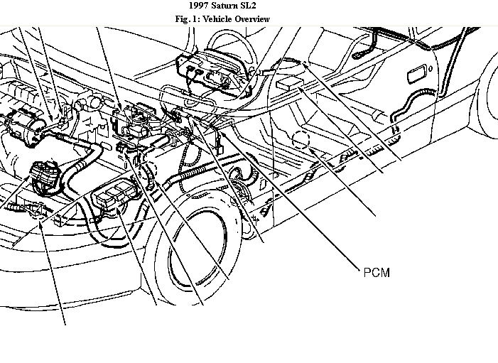my 1997 saturn sl wont start  some of the lights turn on