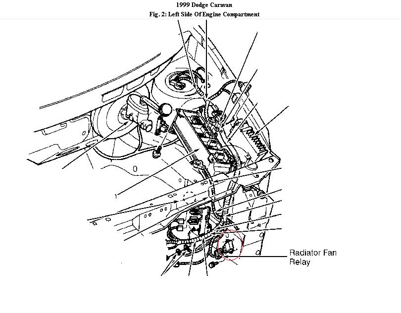 Where Is Location Of Radiator Fan Relay On 1999 Dodge Caravan