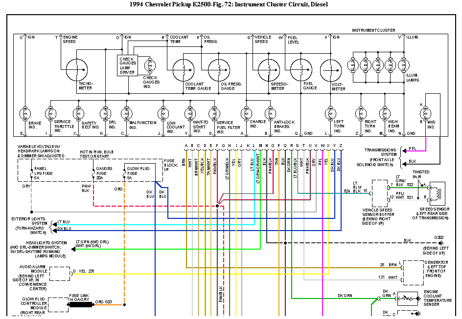 i have a 94 chevy truck 2500 with the 6.5l diesel engine ... 2005 dodge ram 2500 diesel wiring diagram #2