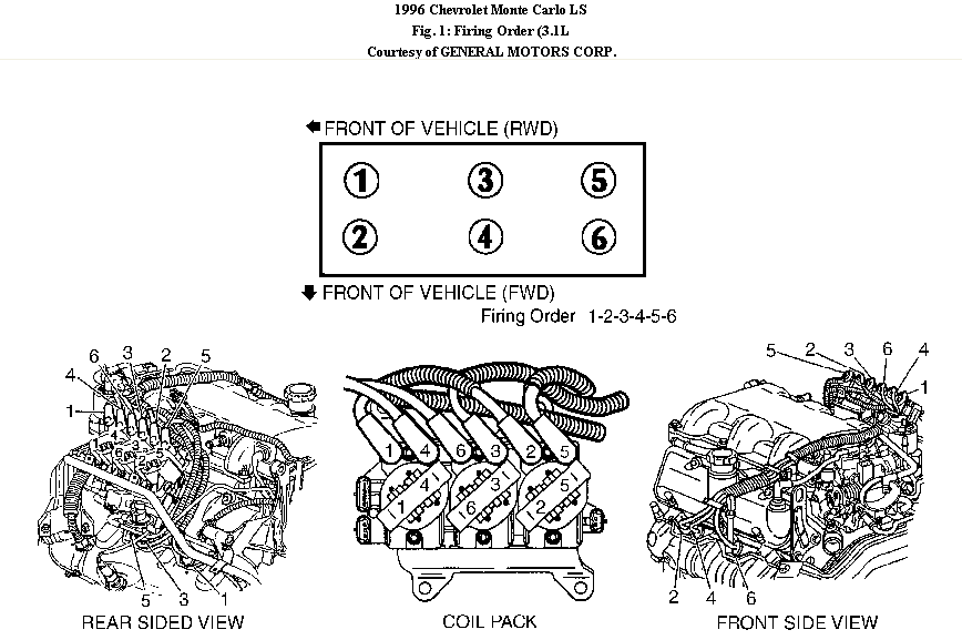 96 monte carlo a 3100 v6 engine what firing order