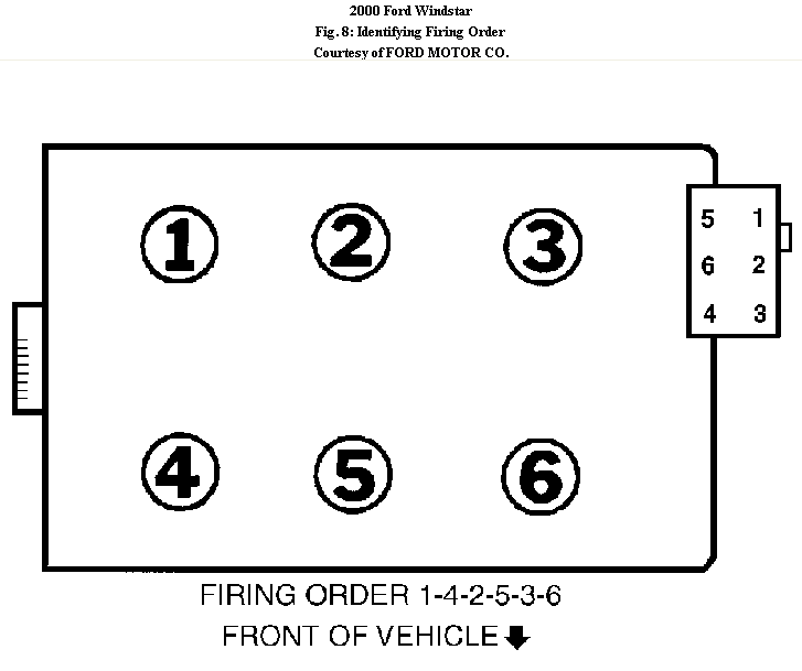 2000 ford windstar 3 8l firing order