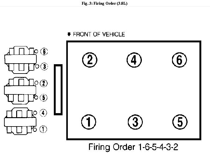 3800 No Injector Pulse (VATS?) - Pennock's Fiero Forum Icm Sc Wiring Diagram Buick on