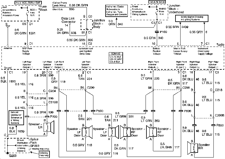 Trailer wiring diagrams pinouts chevy truck forum gm truck looking for the dash wiring harness diagram for a 01 gmc sierra wiring diagram asfbconference2016 Images