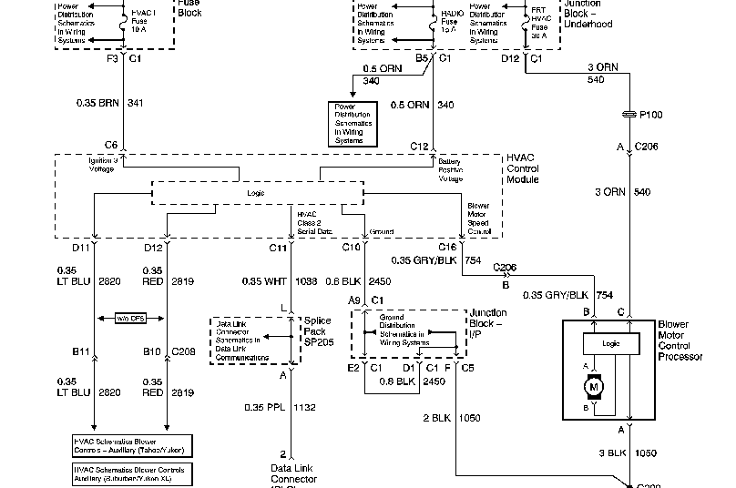2009 sterling wiring diagram looking for the dash wiring harness diagram for a 01 gmc ... 2009 gmc wiring diagram