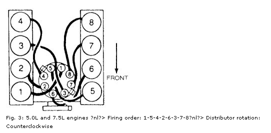 ford 302 throttle linkage diagram