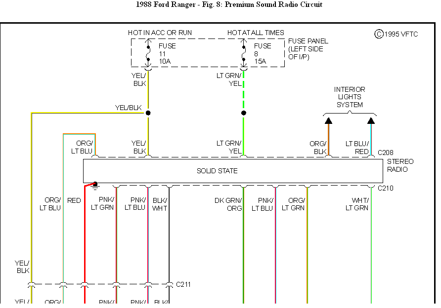Wire diagram for 1988 Ranger Car Radio with Tape Player