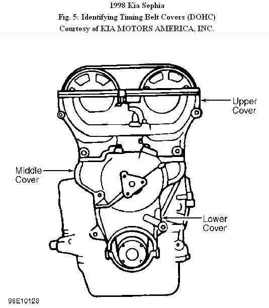 Service Manual Car Maintenance Manuals 1987 Mercedes Benz