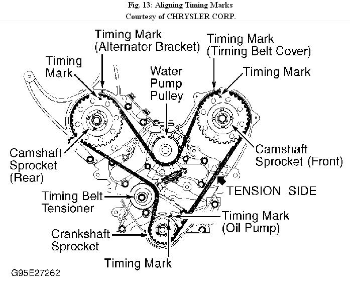 1998 dodge caravan engines diagrams water pump how do you change the water pump on a 1998 dodge grand ... 1998 dodge caravan belt diagram #1