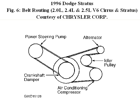 2013 dodge dart serpentine belt diagram