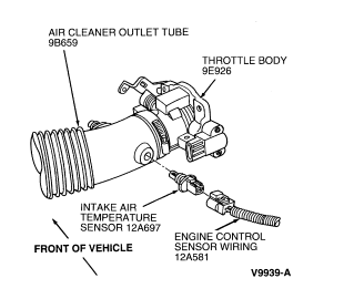 how to change gas filter for ford taurus 2002