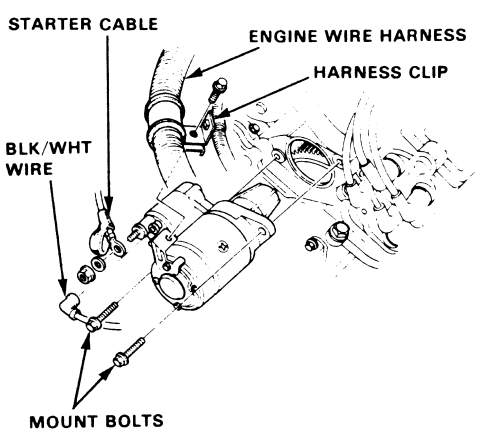 what is the location of the starter on a  u0026 39 89 honda civic