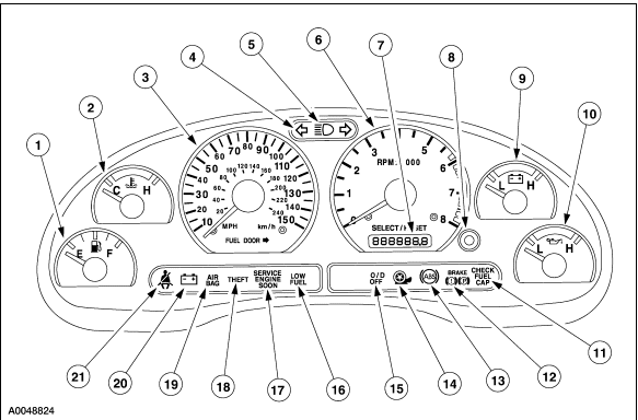 is there a light that comes on when the cruise control is engaged on the 2003 ford mustang  i
