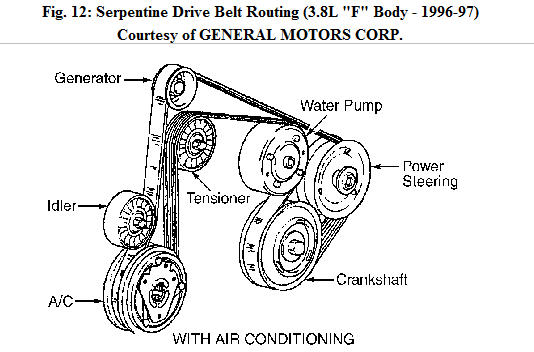 i need to see a diagram for the belt on a 1996 oldsmobile 88