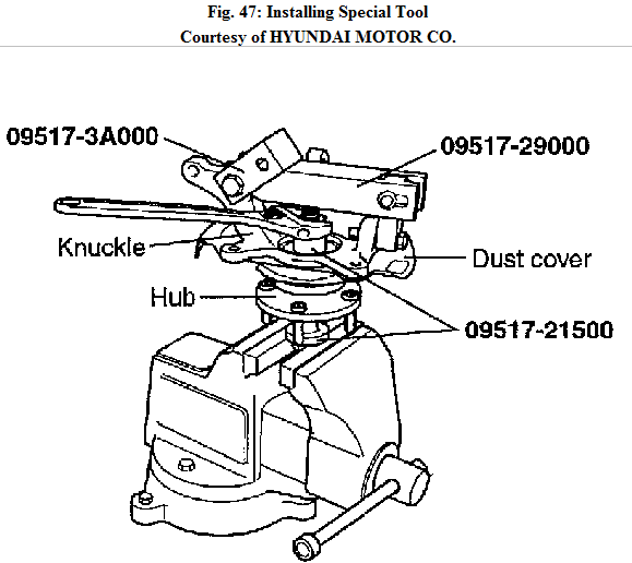 2003 Hyundai Xg350 Exterior: What Is Required To Replace The Front Wheel Bearings On A