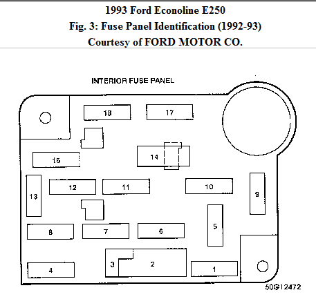1993 e 250 owners manual ford van the fuses in the fuse box