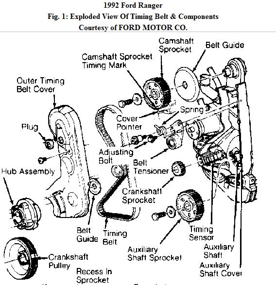 1992 ford ranger crankshaft sensor