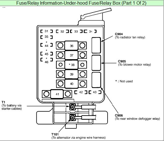 Fuse Box For Honda Accord 1995 : Honda civic fuse diagram