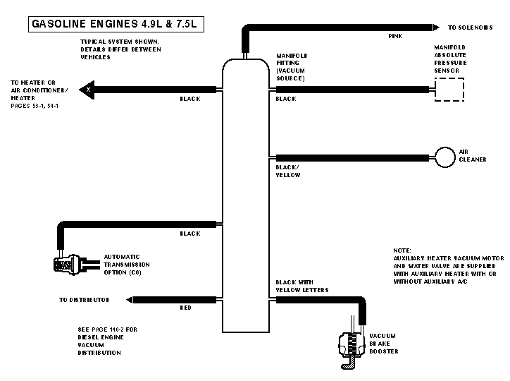 need to know where the hoses begin and end 1994 4 0 ford engine vaccum diagram ford 4 0 v6 engine firing diagram