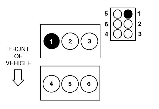 1999 chevy 350 firing order diagram html