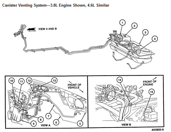 1998 mustang with emission code p1443  control system central valve   i cannot locate it in my