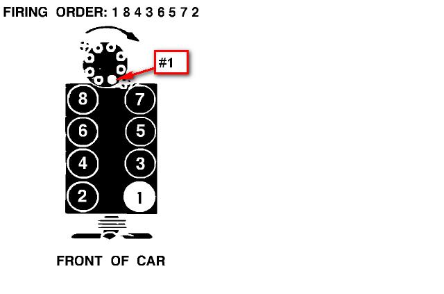 Cc on Chevy Distributor Cap Firing Order