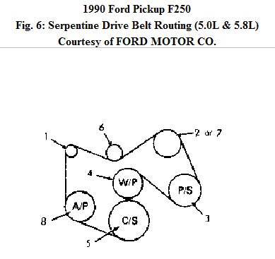 serpentine routing diagram 1990 ford f250 2008 ford f 250 iat wiring diagram ford f 250 serpentine belt diagram #12