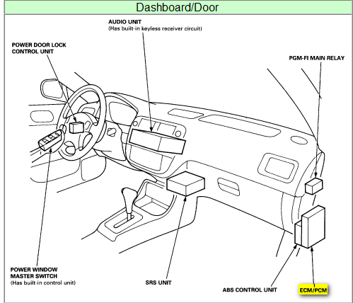 Wiring Diagram Honda Civic 2002 On Wiring Images. Free Download ...