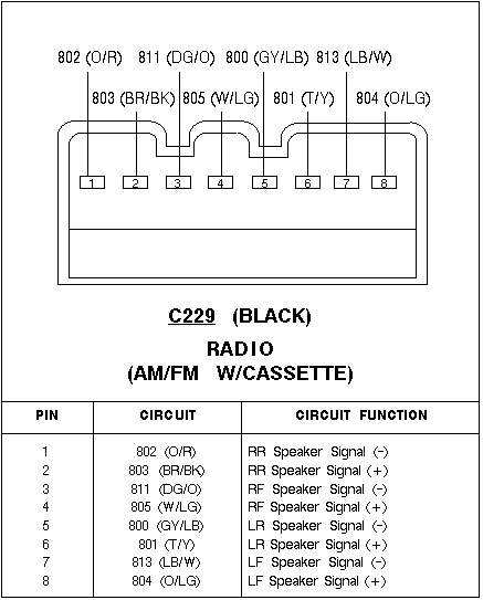 I need the    wiring       diagram    for a 1996 ford explorer radio    wiring    harness speaker    wiring    color codes