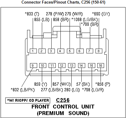 1996 f250 radio wiring diagram 1996 wiring diagrams online