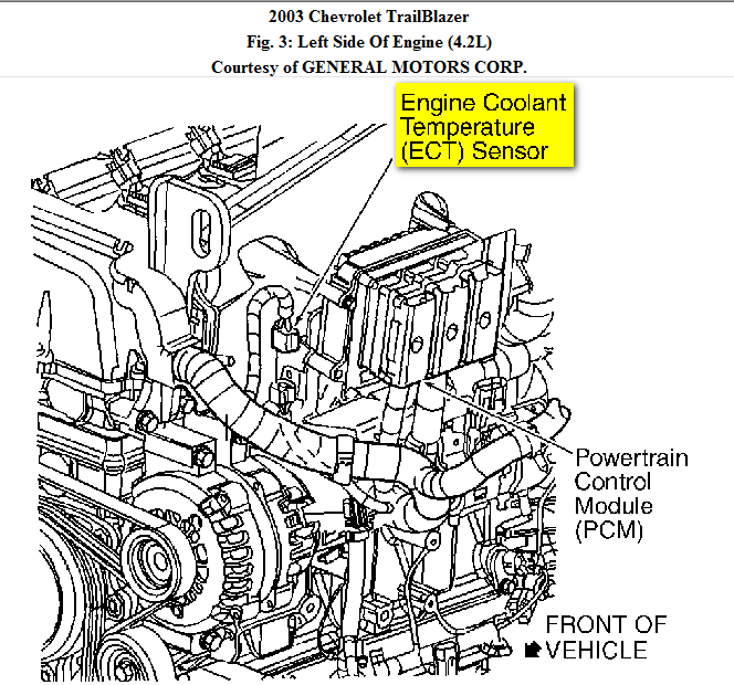 Wiring Diagram For 1993 Chevrolet P30 additionally 3ix1i Repair Clicking Noise Behind A C Blower Motor 1994 together with WSQW1R moreover 1995 Ford F 150 Engine Diagram 4 9l in addition 17m9n 2003 Chevy Trailblazer Extended Cab Cylinder. on gmc sierra parts online