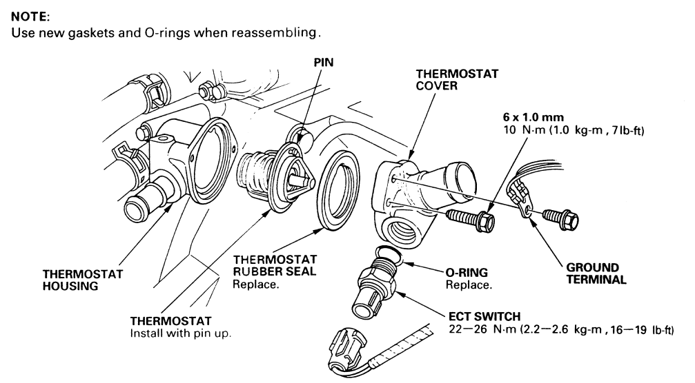how to replace thermostat in a 93 civic