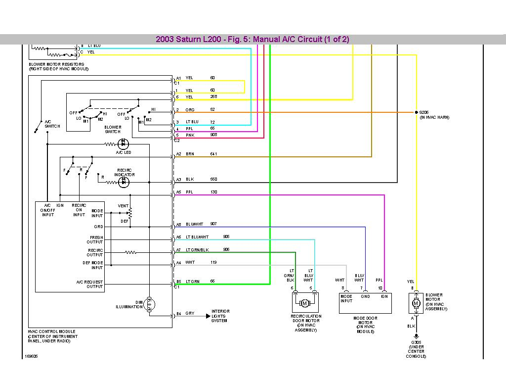 2003 saturn l200 fuse diagram wirdig 99 eclipse engine diagram image wiring diagram amp engine