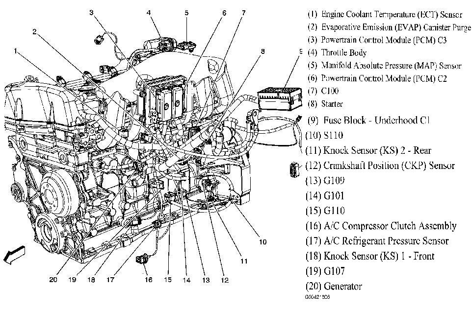 i own a 06 trailblazer with the 4 2l i6 in it and i u0026 39 m trying to locate the iat sensor or the cts
