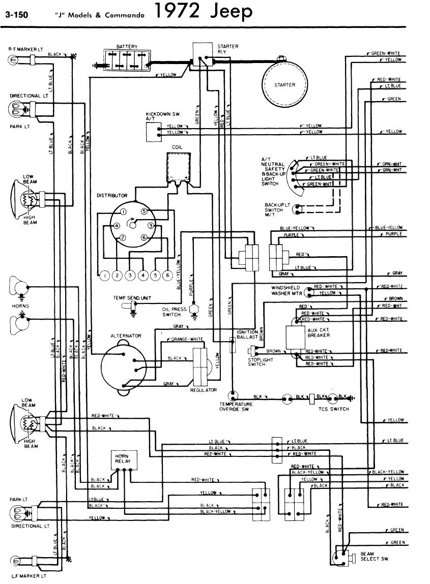jeep commando wiring diagram jeep wiring diagrams online jeep commando wiring diagram
