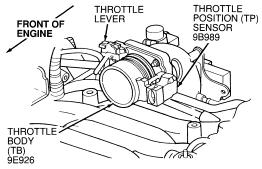 Wiring Diagram For Transfer Case On 99 Chevy in addition 2004 Chevy Silverado Parts Diagram in addition Cars With Turbo Engines further 7 3 Fuel Return Lines as well P 0900c1528026aae1. on 99 ford ranger 4x4 wiring diagram