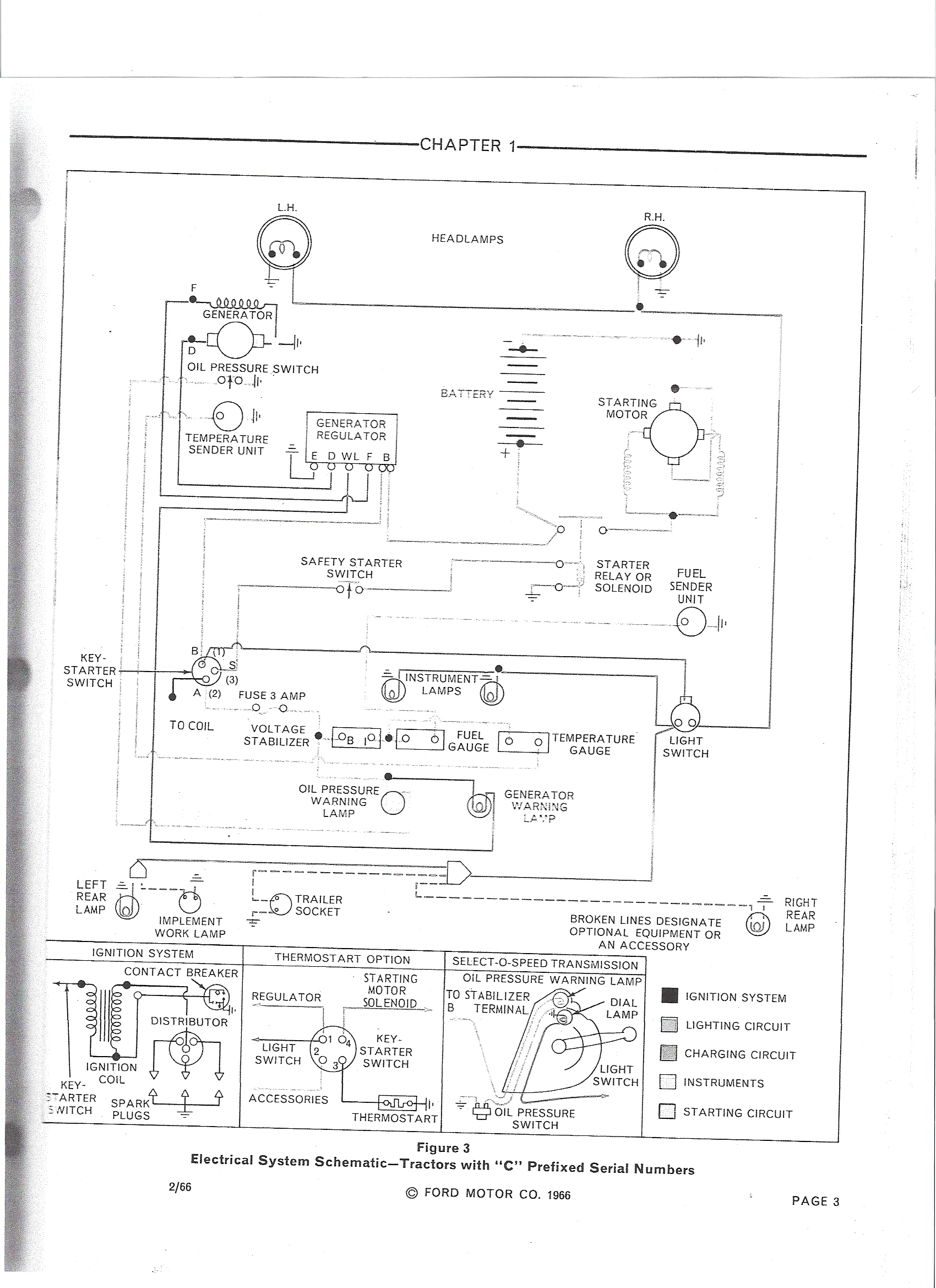 Where Can I Find A Wiring Diagram For A Ford 3400 Tractor
