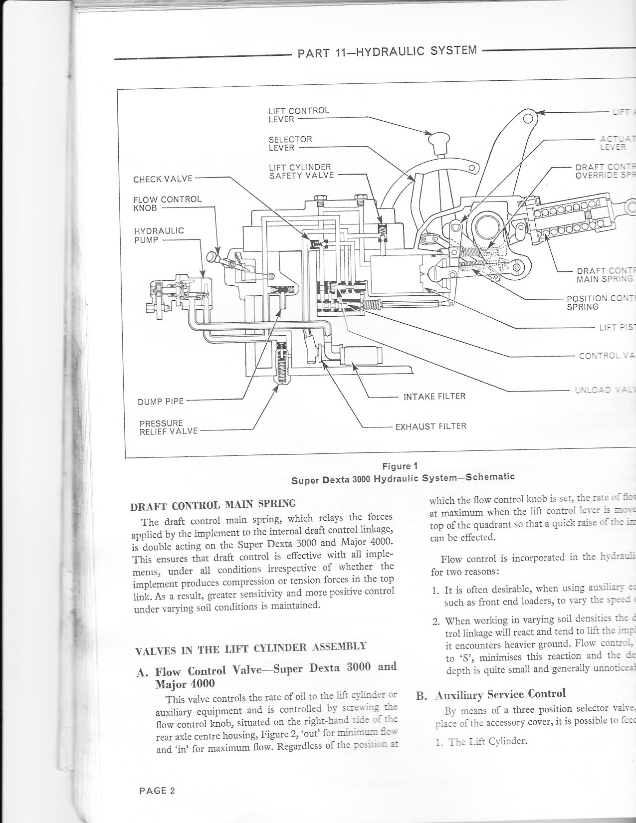 where do i hook up the auxillary hydraulics on a ford 3000