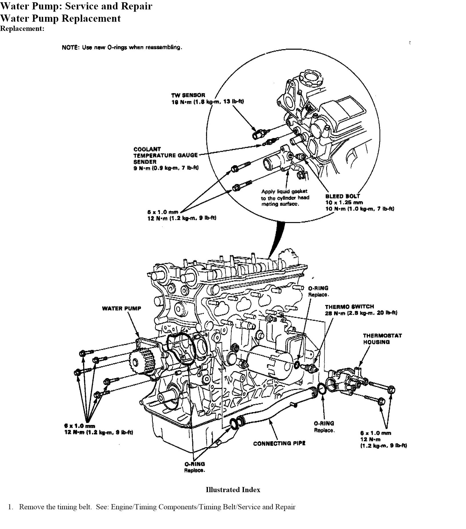 Belt Diagram 87 Acura Integra Html Com