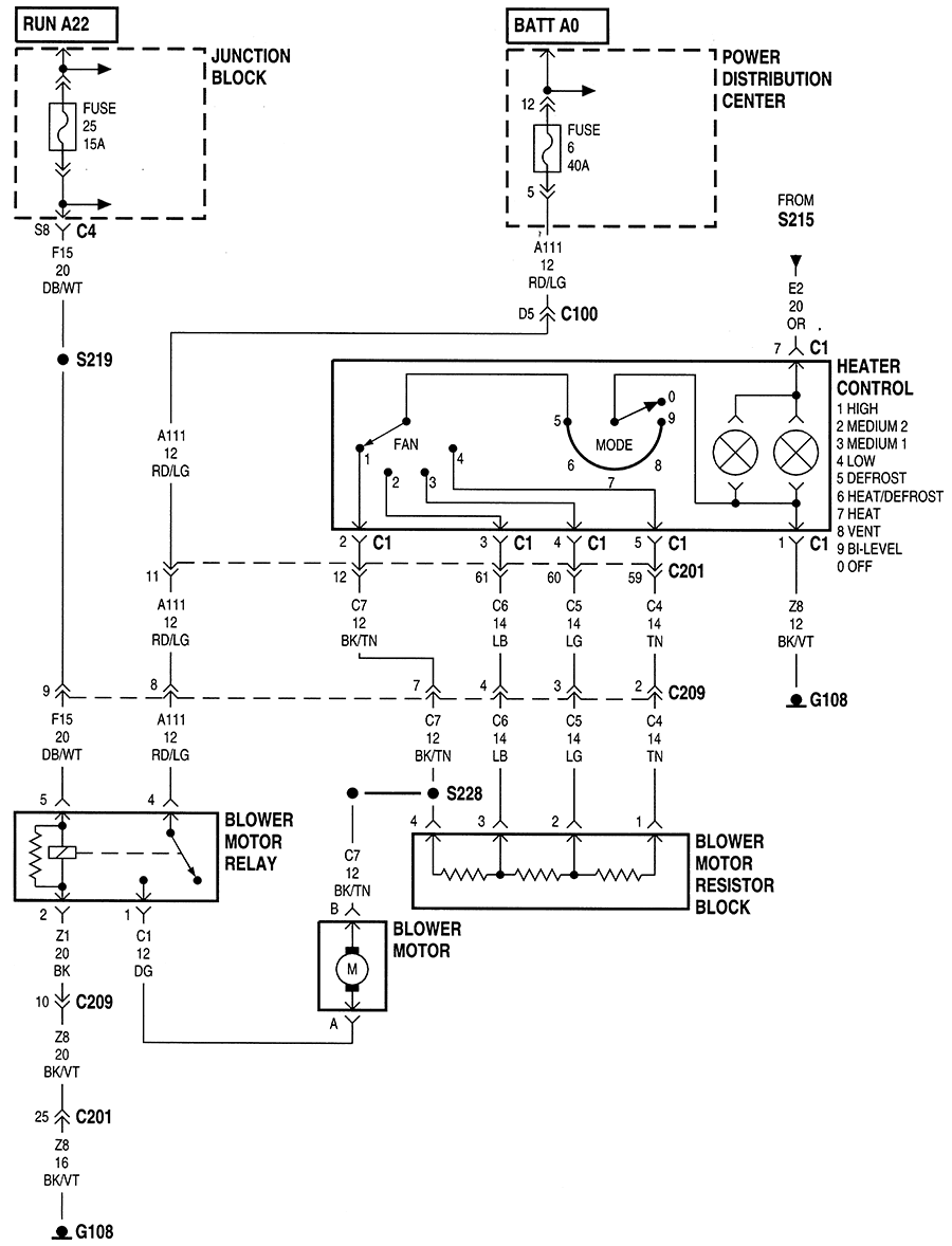 2000 jeep cherokee sport  a wiring diagram  power window