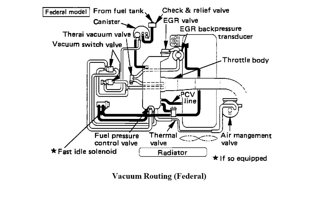 i need a vaccum diagram for a 93 isuzu rodeo with a 2 3 4cylinder multi port fuel injected engine