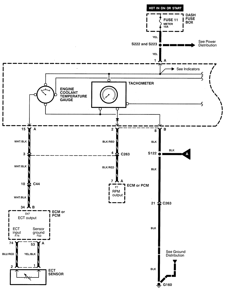 how to install tachometer to my 86 nissan truck