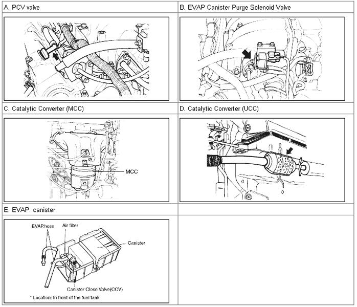 can 39 t fill gas tank on my 2004 kia sorento. Black Bedroom Furniture Sets. Home Design Ideas
