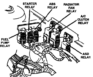 Fuel Pump Relay Location For 1993