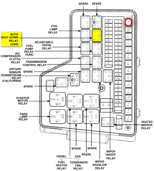 2000 Dodge Caravan Wiring Diagram together with Ford Mustang V6 And Ford Mustang Gt 2005 2014 Fuse Box Diagram 400063 in addition 33lr6 Headlights 98 Dodge Ram 1500 Flash Off When On additionally 2z6jp Blower Motor Fuses Check Okay moreover 640210 Alternator Good But Itsnt 2. on dodge fuse box diagram problem