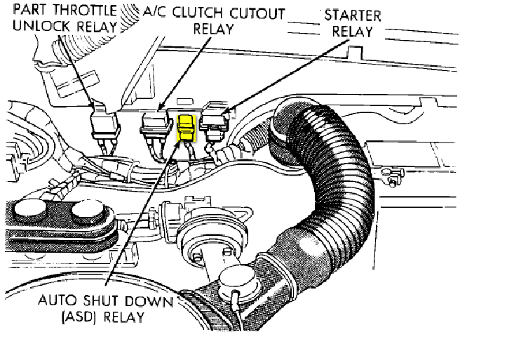 wiring diagram also 1991 dodge d250 on 1991 buick