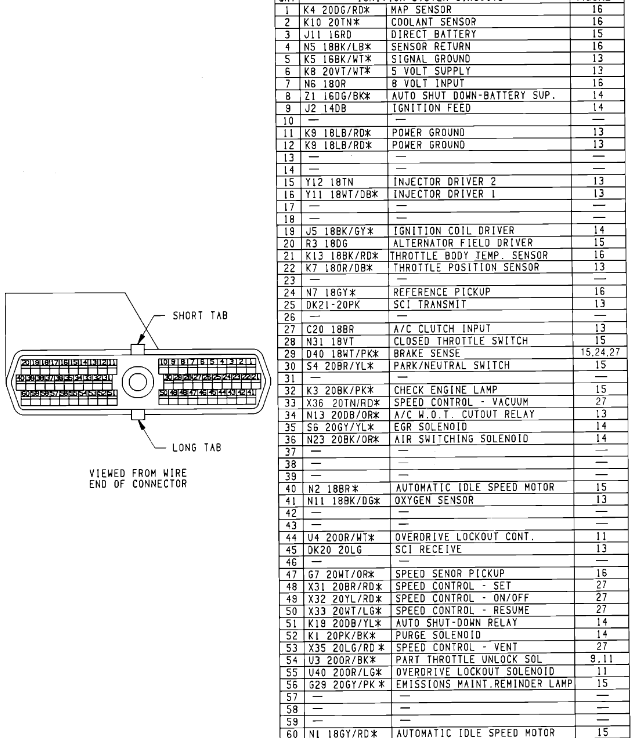 dodge ram van ignition wiring diagram images 1991 dodge alternator wiring diagram wiring diagram and hernes