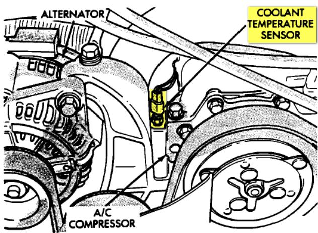 2010 dodge hemi engine diagram dodge magnum engine diagram
